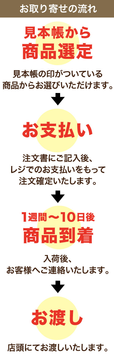 2019_keito_otoriyose_1.jpg